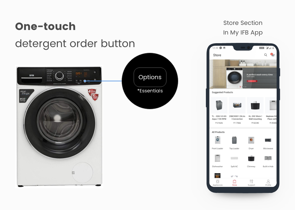 IFB Store – the one-touch order