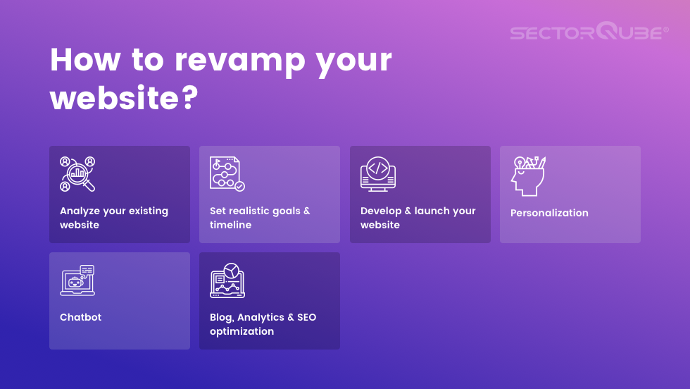 How to revamp your website