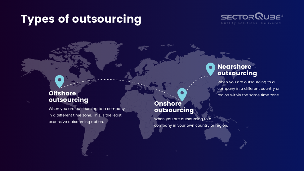 types of software development outsourcing